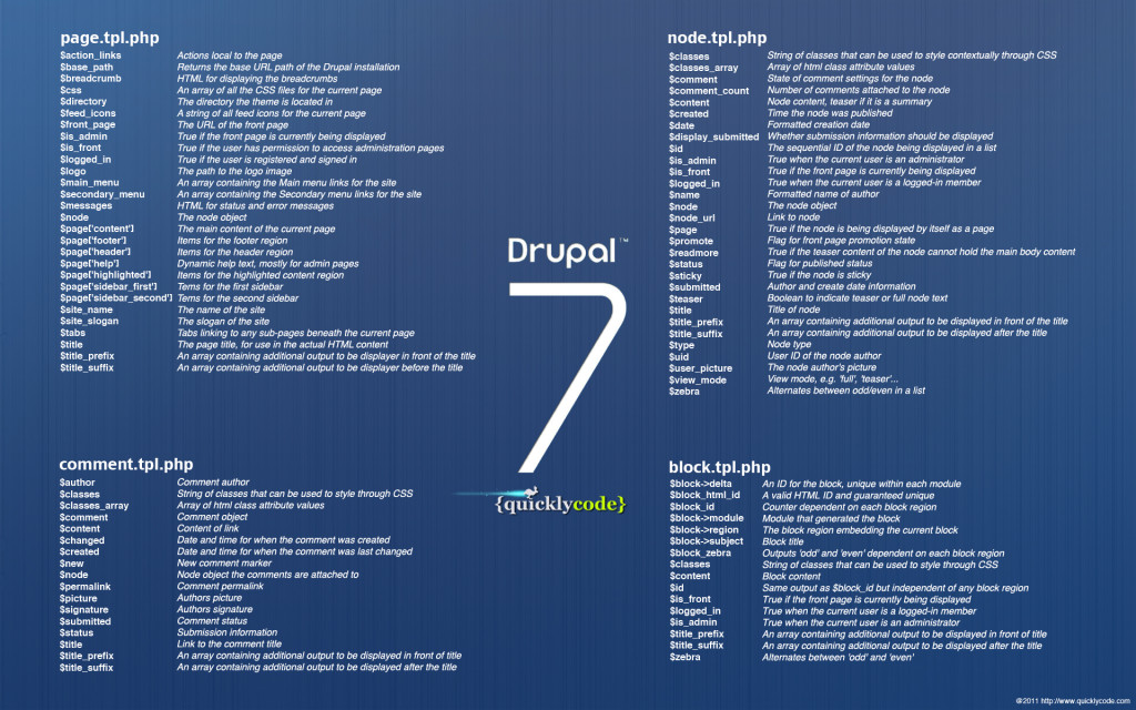 drupal7-cheat-sheet-background