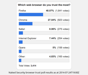 results-trusted-web-browser-480