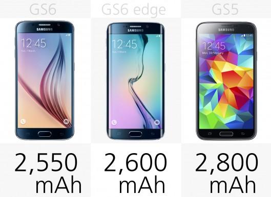 samsung-galaxy-s6-galaxy-s6-edge-vs-galaxy-s5-0